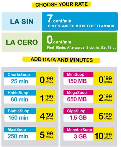 Prepaid mobile tariffs