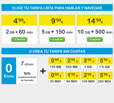 Prepaid mobile tariffs